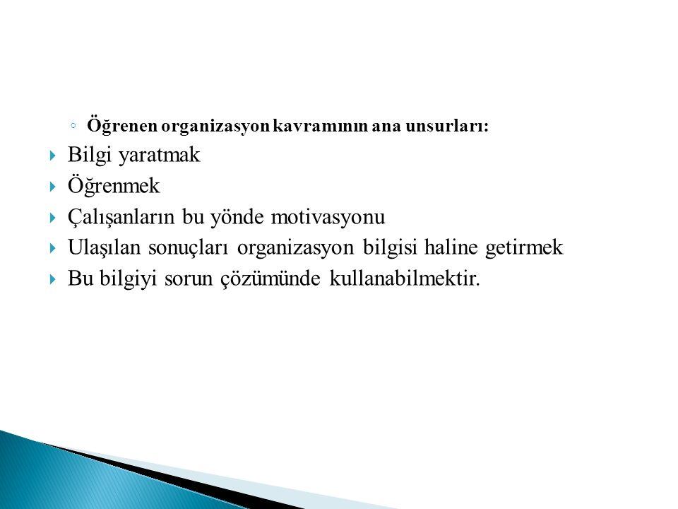 ◦ Öğrenen organizasyon kavramının ana unsurları:  Bilgi yaratmak  Öğrenmek  Çalışanların bu yönde motivasyonu  Ulaşılan sonuçları organizasyon bil