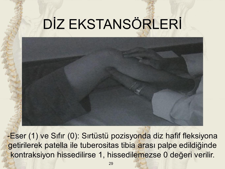 29 -Eser (1) ve Sıfır (0): Sırtüstü pozisyonda diz hafif fleksiyona getirilerek patella ile tuberositas tibia arası palpe edildiğinde kontraksiyon his