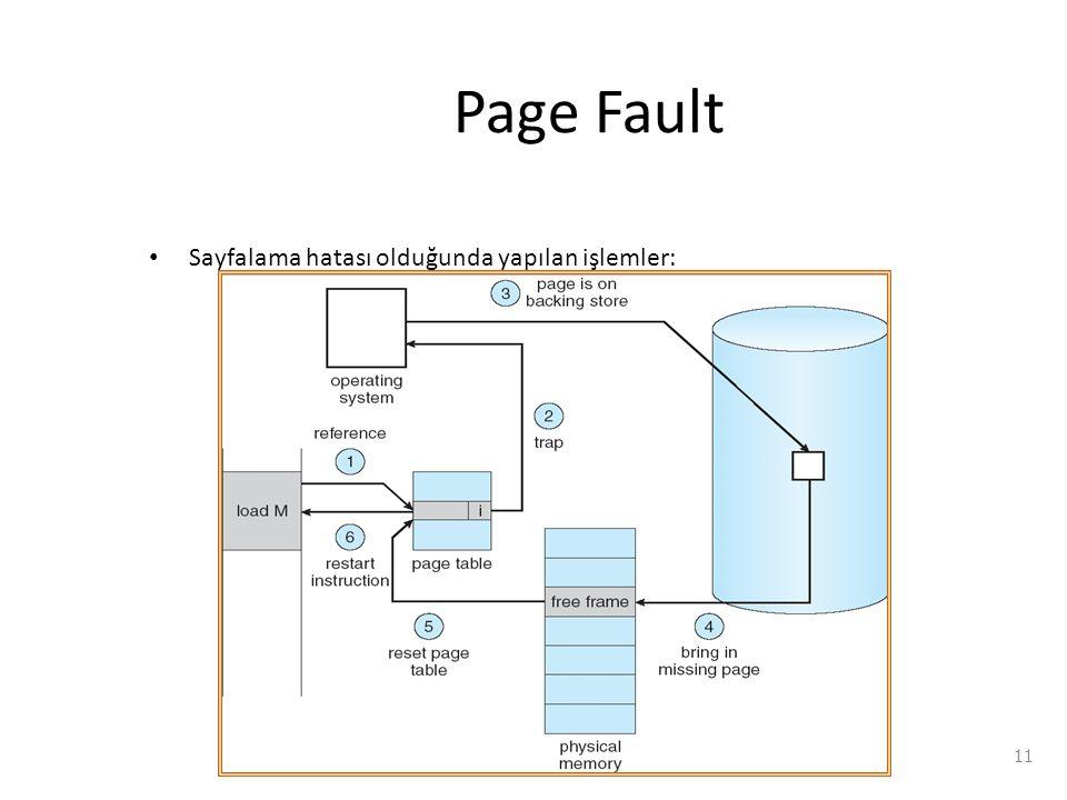 Page Fault Sayfalama hatası olduğunda yapılan işlemler: 11