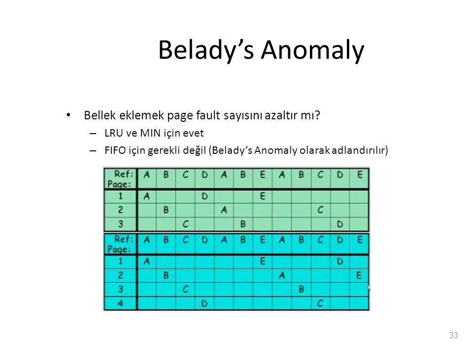 Belady's Anomaly Bellek eklemek page fault sayısını azaltır mı.