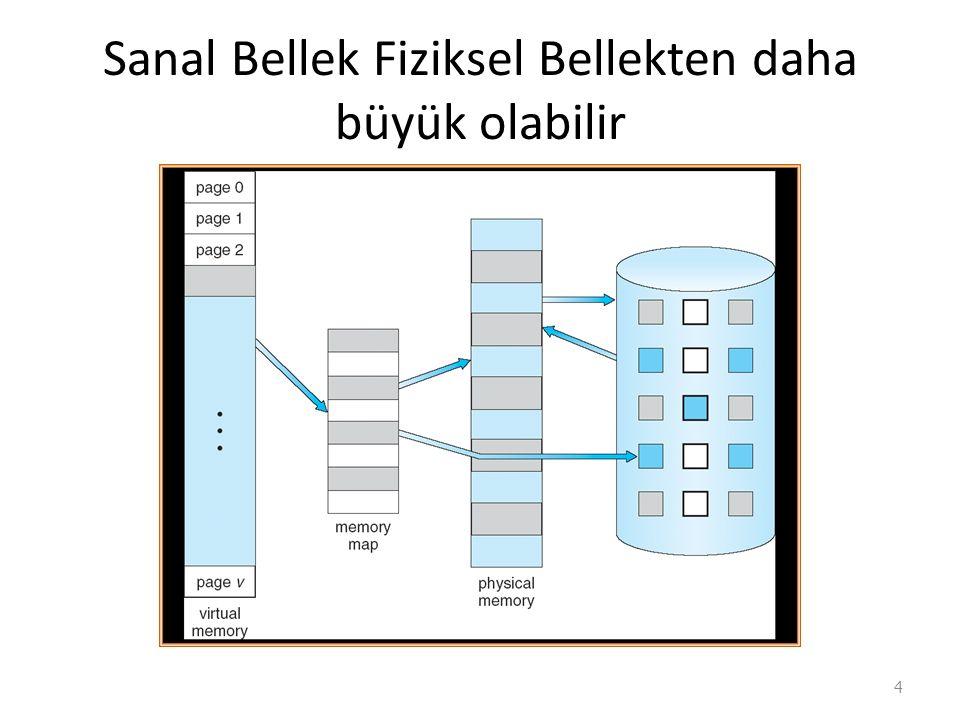 Buddy System Bir memory segment uzunluğu 256 KB olsun ve kernel 21 KB bellek alanı talep etsin.