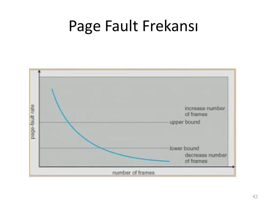 Page Fault Frekansı 43