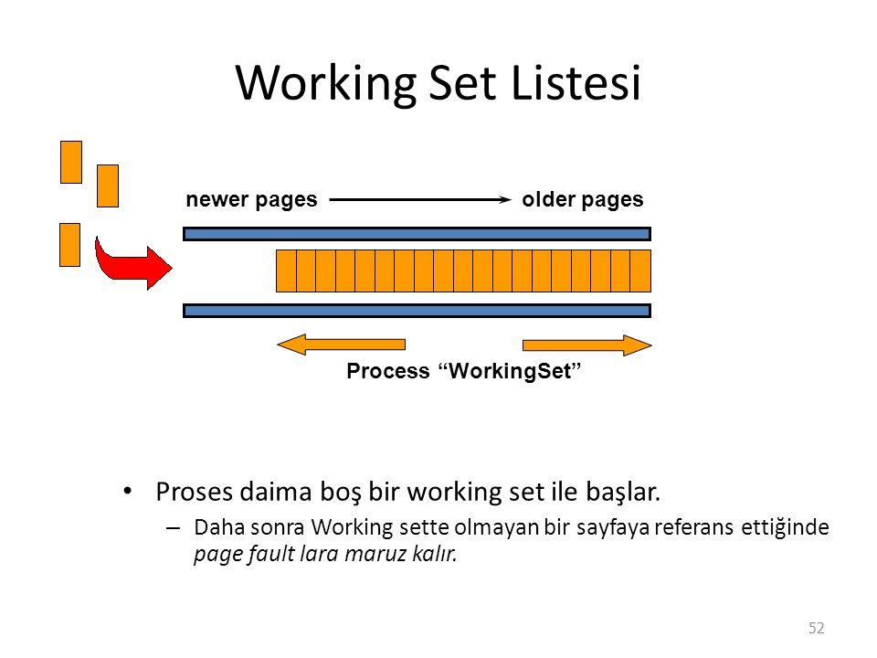 Working Set Listesi Proses daima boş bir working set ile başlar.