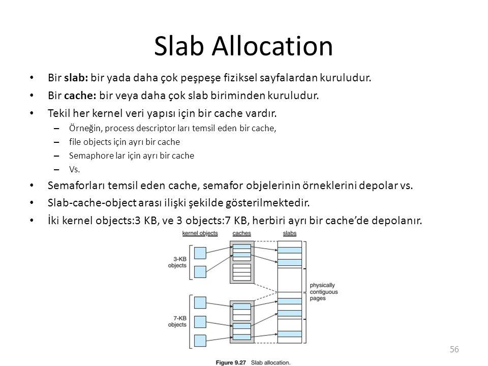 Slab Allocation Bir slab: bir yada daha çok peşpeşe fiziksel sayfalardan kuruludur.