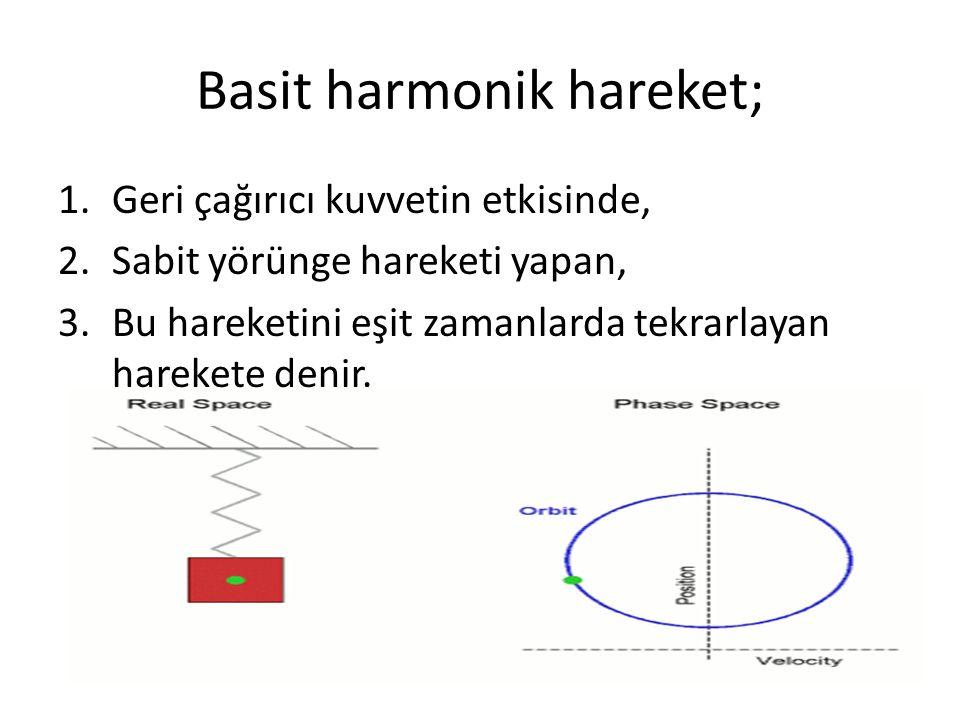 Basit harmonik hareket; 1.Geri çağırıcı kuvvetin etkisinde, 2.Sabit yörünge hareketi yapan, 3.Bu hareketini eşit zamanlarda tekrarlayan harekete denir