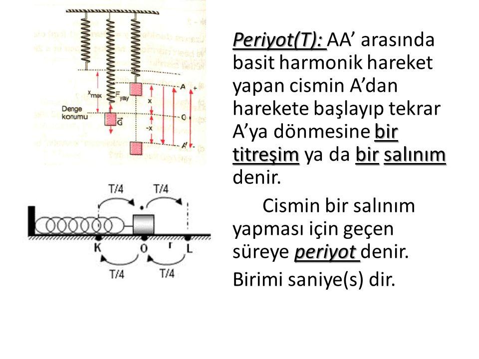 Periyot(T): bir titreşimbir salınım Periyot(T): AA' arasında basit harmonik hareket yapan cismin A'dan harekete başlayıp tekrar A'ya dönmesine bir tit