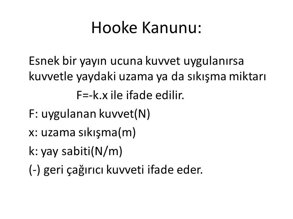 Hooke Kanunu: Esnek bir yayın ucuna kuvvet uygulanırsa kuvvetle yaydaki uzama ya da sıkışma miktarı F=-k.x ile ifade edilir. F: uygulanan kuvvet(N) x: