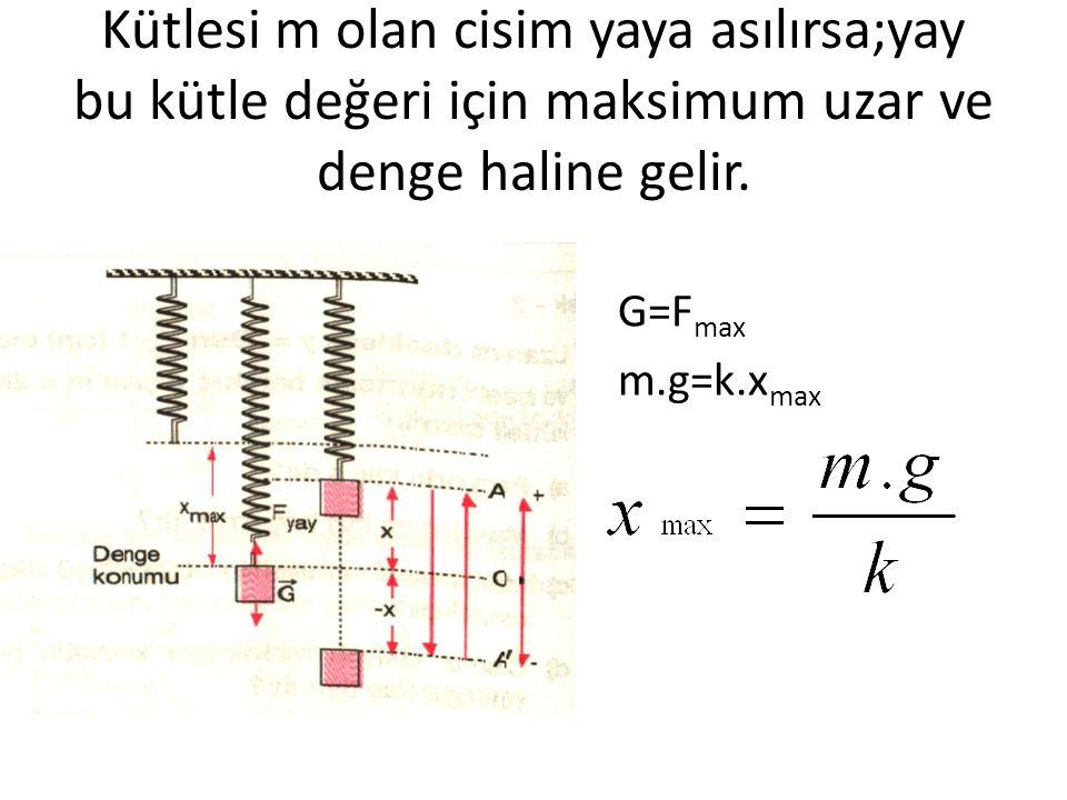 Kütlesi m olan cisim yaya asılırsa;yay bu kütle değeri için maksimum uzar ve denge haline gelir. G=F max m.g=k.x max