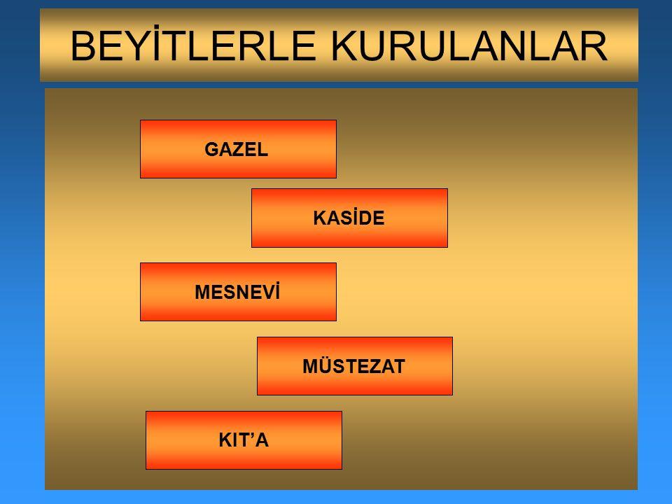 BEYİTLERLE KURULANLAR GAZEL KASİDE MESNEVİ MÜSTEZAT KIT'A
