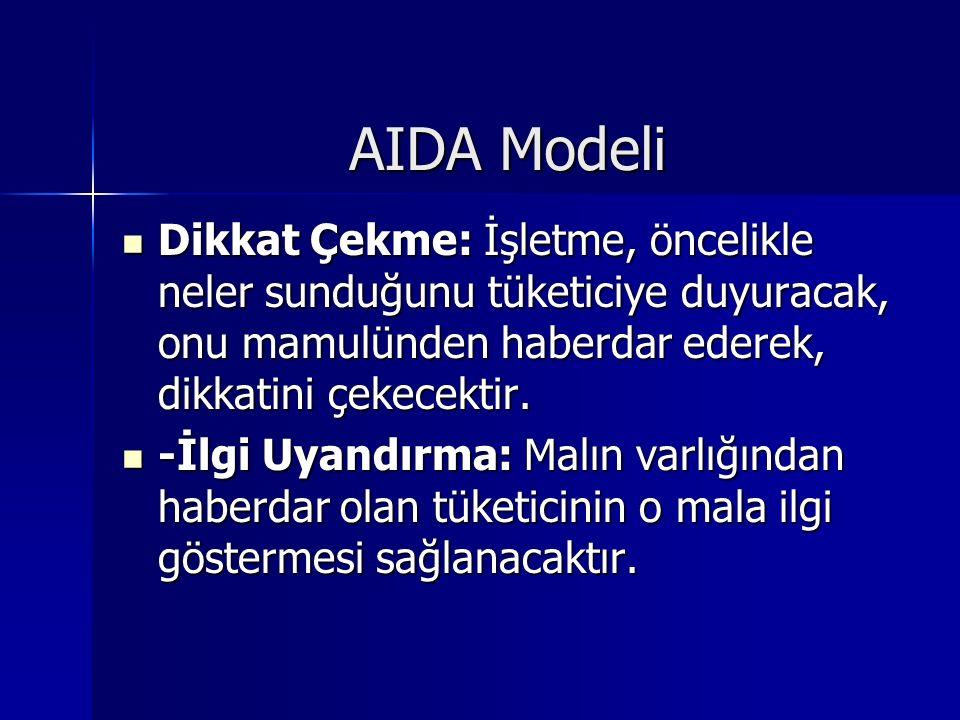AIDA Modeli Dikkat Çekme: İşletme, öncelikle neler sunduğunu tüketiciye duyuracak, onu mamulünden haberdar ederek, dikkatini çekecektir.