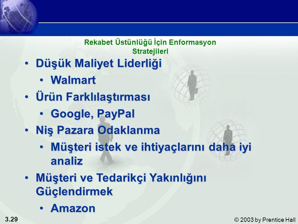 3.29 © 2003 by Prentice Hall Düşük Maliyet LiderliğiDüşük Maliyet Liderliği WalmartWalmart Ürün FarklılaştırmasıÜrün Farklılaştırması Google, PayPalGo