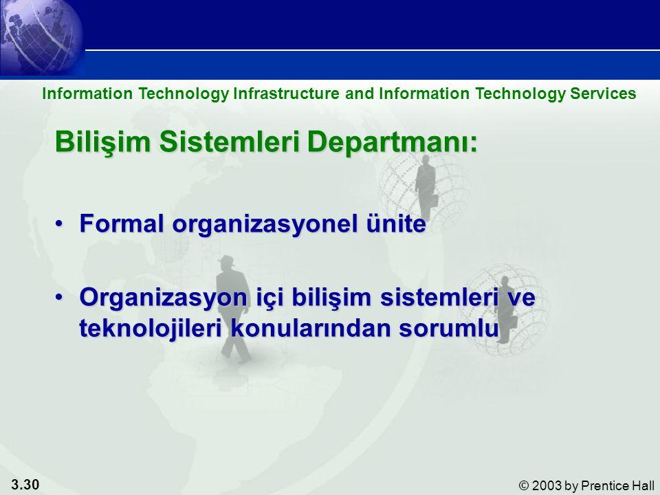 3.30 © 2003 by Prentice Hall Bilişim Sistemleri Departmanı: Formal organizasyonel üniteFormal organizasyonel ünite Organizasyon içi bilişim sistemleri
