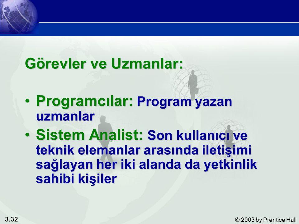 3.32 © 2003 by Prentice Hall Görevler ve Uzmanlar: Programcılar: Program yazan uzmanlarProgramcılar: Program yazan uzmanlar Sistem Analist: Son kullan