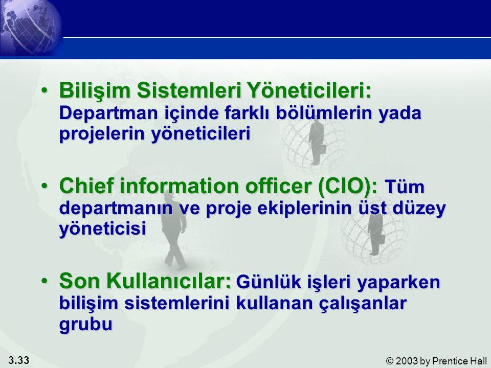 3.33 © 2003 by Prentice Hall Bilişim Sistemleri Yöneticileri: Departman içinde farklı bölümlerin yada projelerin yöneticileriBilişim Sistemleri Yöneticileri: Departman içinde farklı bölümlerin yada projelerin yöneticileri Chief information officer (CIO): Tüm departmanın ve proje ekiplerinin üst düzey yöneticisiChief information officer (CIO): Tüm departmanın ve proje ekiplerinin üst düzey yöneticisi Son Kullanıcılar: Günlük işleri yaparken bilişim sistemlerini kullanan çalışanlar grubuSon Kullanıcılar: Günlük işleri yaparken bilişim sistemlerini kullanan çalışanlar grubu