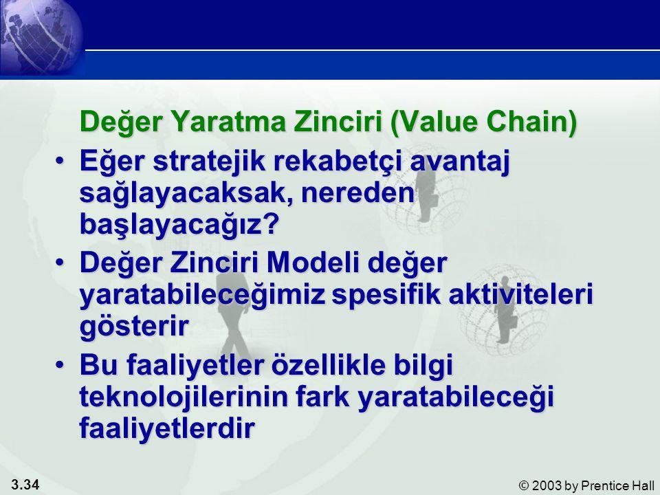 3.34 © 2003 by Prentice Hall Değer Yaratma Zinciri (Value Chain) Eğer stratejik rekabetçi avantaj sağlayacaksak, nereden başlayacağız?Eğer stratejik rekabetçi avantaj sağlayacaksak, nereden başlayacağız.