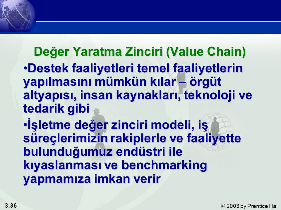 3.36 © 2003 by Prentice Hall Değer Yaratma Zinciri (Value Chain) Destek faaliyetleri temel faaliyetlerin yapılmasını mümkün kılar – örgüt altyapısı, insan kaynakları, teknoloji ve tedarik gibiDestek faaliyetleri temel faaliyetlerin yapılmasını mümkün kılar – örgüt altyapısı, insan kaynakları, teknoloji ve tedarik gibi İşletme değer zinciri modeli, iş süreçlerimizin rakiplerle ve faaliyette bulunduğumuz endüstri ile kıyaslanması ve benchmarking yapmamıza imkan verirİşletme değer zinciri modeli, iş süreçlerimizin rakiplerle ve faaliyette bulunduğumuz endüstri ile kıyaslanması ve benchmarking yapmamıza imkan verir