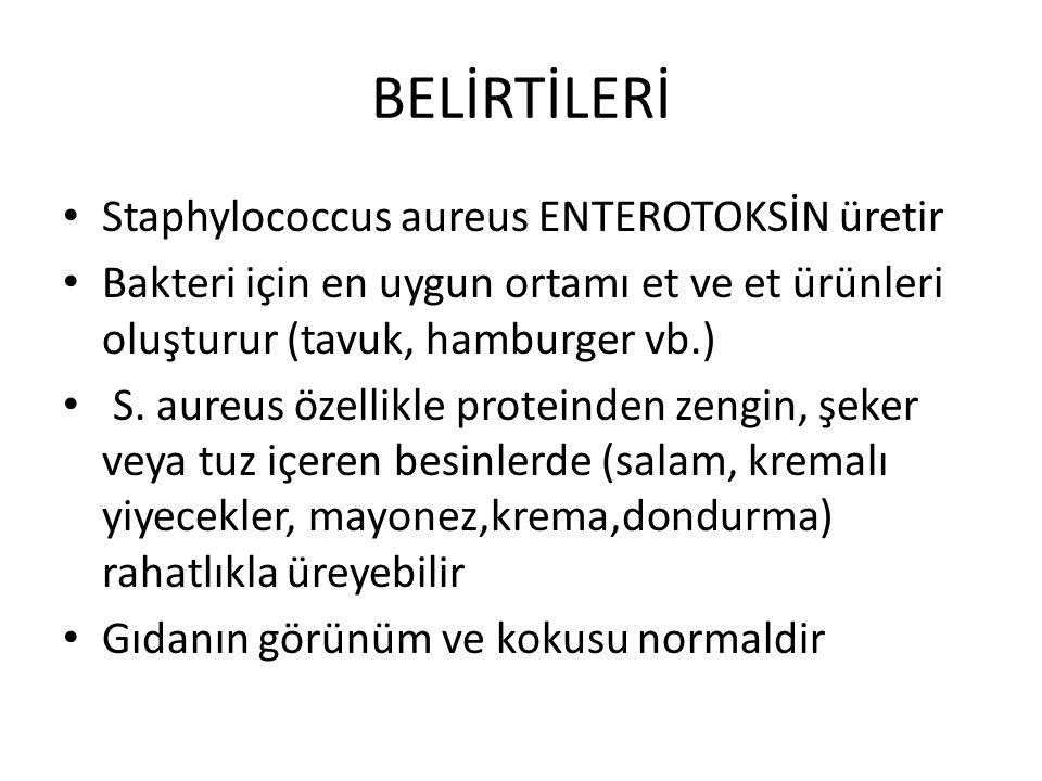 BELİRTİLERİ Staphylococcus aureus ENTEROTOKSİN üretir Bakteri için en uygun ortamı et ve et ürünleri oluşturur (tavuk, hamburger vb.) S. aureus özelli