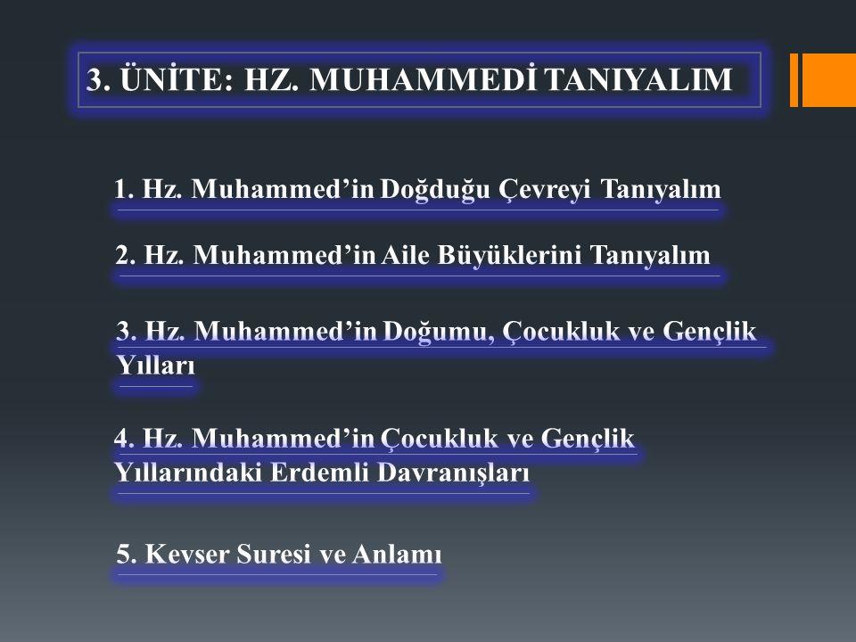 3. ÜNİTE: HZ. MUHAMMEDİ TANIYALIM 1. Hz. Muhammed'in Doğduğu Çevreyi Tanıyalım 2.