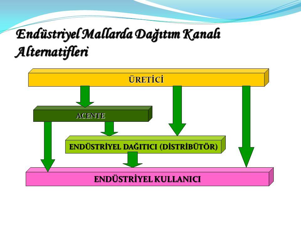 Endüstriyel Mallarda Dağıtım Kanalı Alternatifleri ÜRETİCİ ENDÜSTRİYEL DAĞITICI (DİSTRİBÜTÖR) ENDÜSTRİYEL KULLANICI ACENTE
