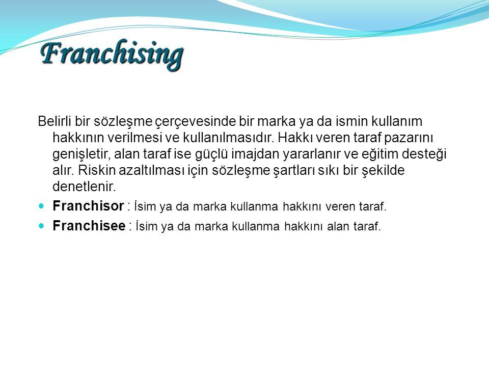 Franchising Belirli bir sözleşme çerçevesinde bir marka ya da ismin kullanım hakkının verilmesi ve kullanılmasıdır.