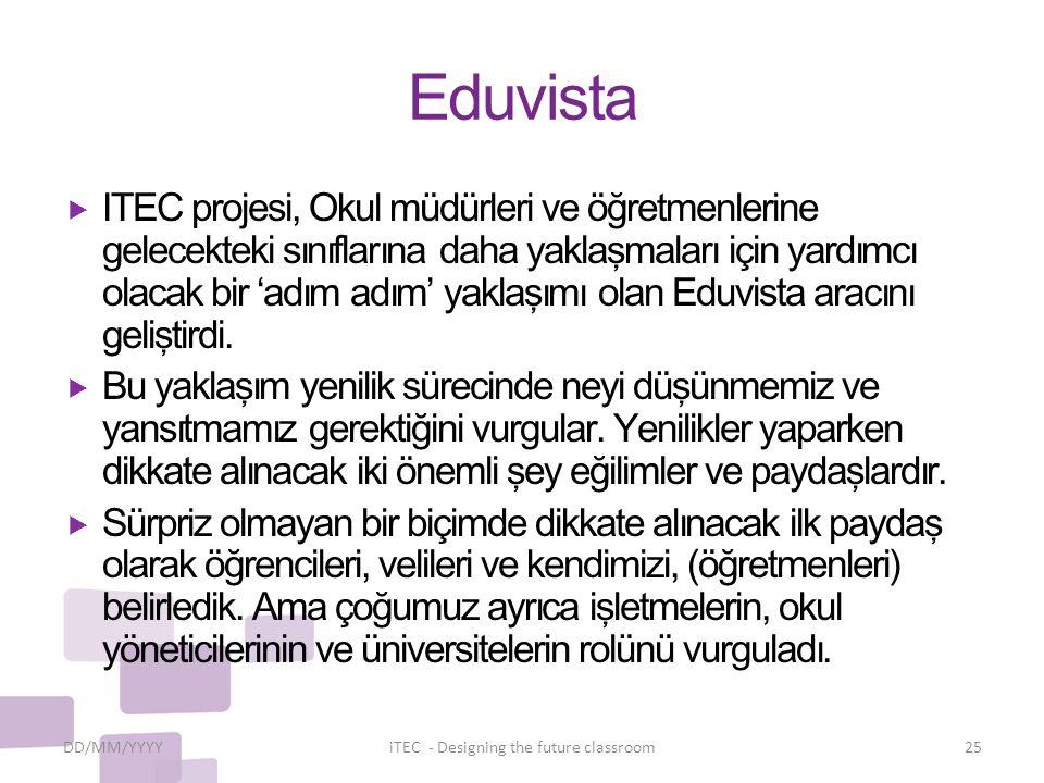 Eduvista  ITEC projesi, Okul müdürleri ve öğretmenlerine gelecekteki sınıflarına daha yaklaşmaları için yardımcı olacak bir 'adım adım' yaklaşımı olan Eduvista aracını geliştirdi.
