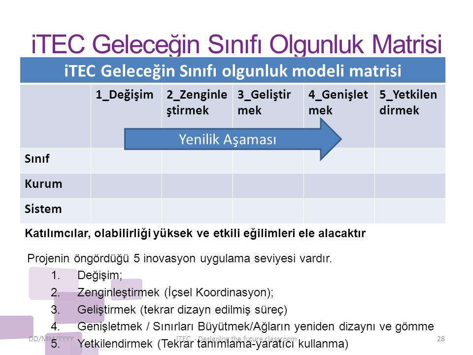 iTEC Geleceğin Sınıfı Olgunluk Matrisi iTEC Geleceğin Sınıfı olgunluk modeli matrisi 1_Değişim2_Zenginle ştirmek 3_Geliştir mek 4_Genişlet mek 5_Yetkilen dirmek Sınıf Kurum Sistem DD/MM/YYYYiTEC - Designing the future classroom28 Yenilik Aşaması Katılımcılar, olabilirliği yüksek ve etkili eğilimleri ele alacaktır Projenin öngördüğü 5 inovasyon uygulama seviyesi vardır.