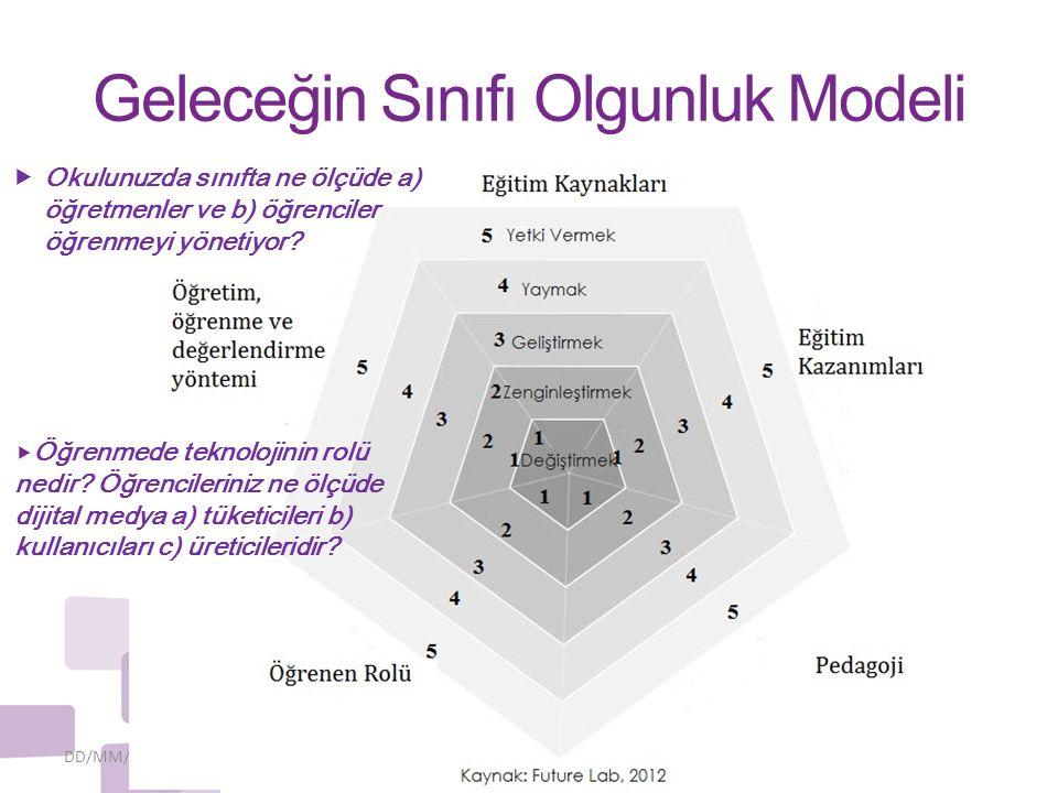 Geleceğin Sınıfı Olgunluk Modeli DD/MM/YYYYiTEC - Designing the future classroom29  Okulunuzda sınıfta ne ölçüde a) öğretmenler ve b) öğrenciler öğrenmeyi yönetiyor.