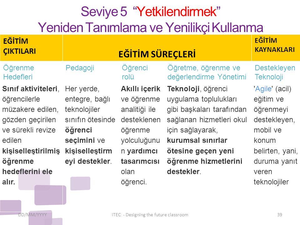 """Seviye 5 """"Yetkilendirmek"""" Yeniden Tanımlama ve Yenilikçi Kullanma EĞİTİM ÇIKTILARI EĞİTİM SÜREÇLERİ EĞİTİM KAYNAKLARI Öğrenme Hedefleri PedagojiÖğrenc"""
