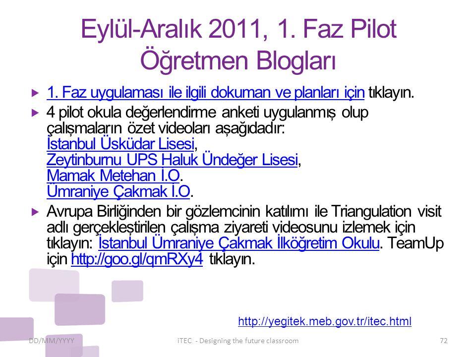 Eylül-Aralık 2011, 1. Faz Pilot Öğretmen Blogları  1. Faz uygulaması ile ilgili dokuman ve planları için tıklayın. 1. Faz uygulaması ile ilgili dokum