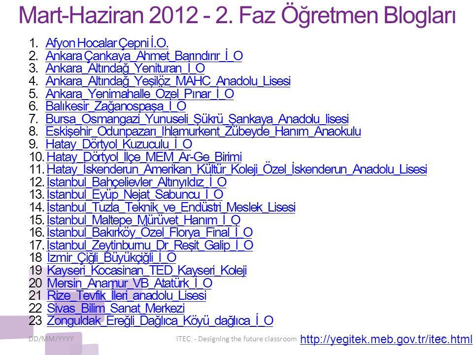 Mart-Haziran 2012 - 2. Faz Öğretmen Blogları 1. Afyon Hocalar Çepni İ.O. 2. Ankara Çankaya_Ahmet_Barındırır_İ_O 3. Ankara_Altındağ_Yenituran_İ_O 4. An