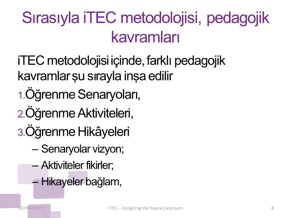 Sırasıyla iTEC metodolojisi, pedagojik kavramları iTEC metodolojisi içinde, farklı pedagojik kavramlar şu sırayla inşa edilir 1.