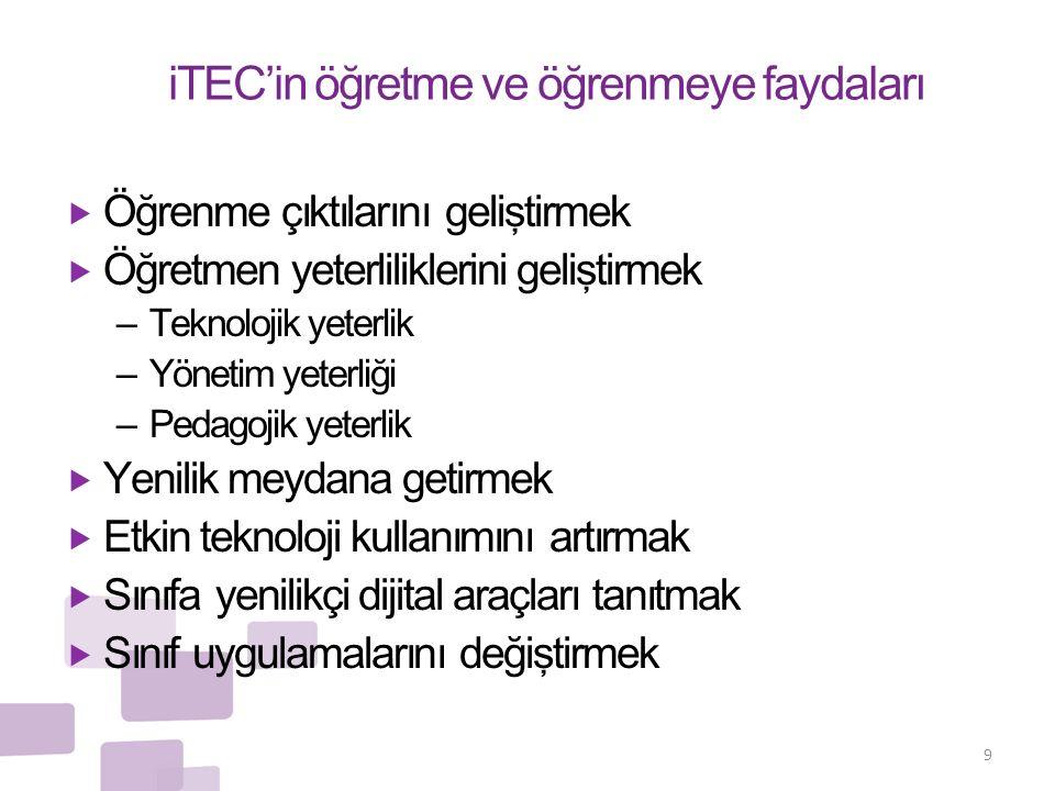 iTEC'in öğretme ve öğrenmeye faydaları  Öğrenme çıktılarını geliştirmek  Öğretmen yeterliliklerini geliştirmek – Teknolojik yeterlik – Yönetim yeter