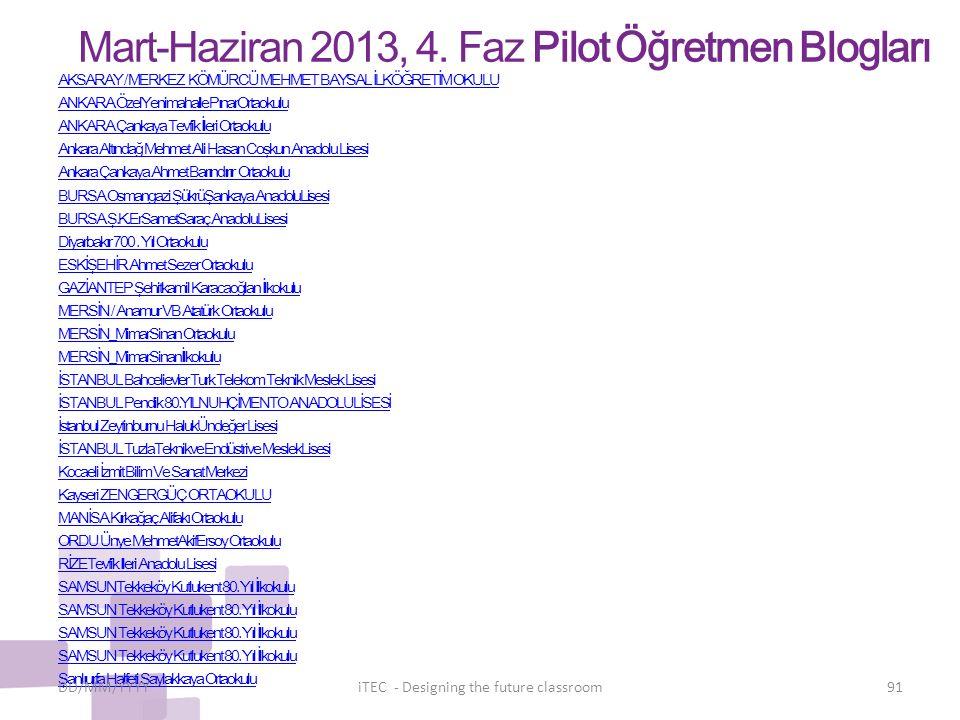 Mart-Haziran 2013, 4. Faz Pilot Öğretmen Blogları AKSARAY / MERKEZ KÖMÜRCÜ MEHMET BAYSAL İLKÖĞRETİM OKULU ANKARA ÖzelYenimahalle PınarOrtaokulu ANKARA