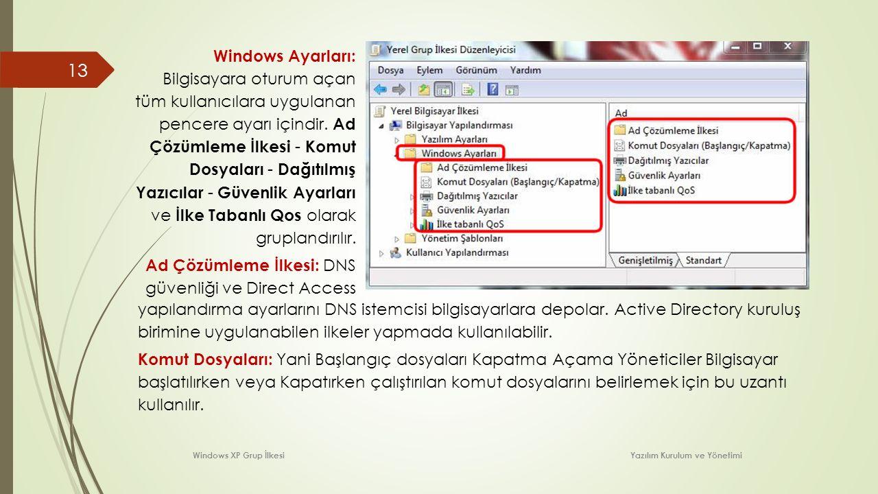 13 Windows XP Grup İlkesi Yazılım Kurulum ve Yönetimi yapılandırma ayarlarını DNS istemcisi bilgisayarlara depolar. Active Directory kuruluş birimine