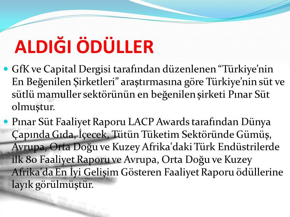 """ALDIĞI ÖDÜLLER GfK ve Capital Dergisi tarafından düzenlenen """"Türkiye'nin En Beğenilen Şirketleri"""" araştırmasına göre Türkiye'nin süt ve sütlü mamuller"""