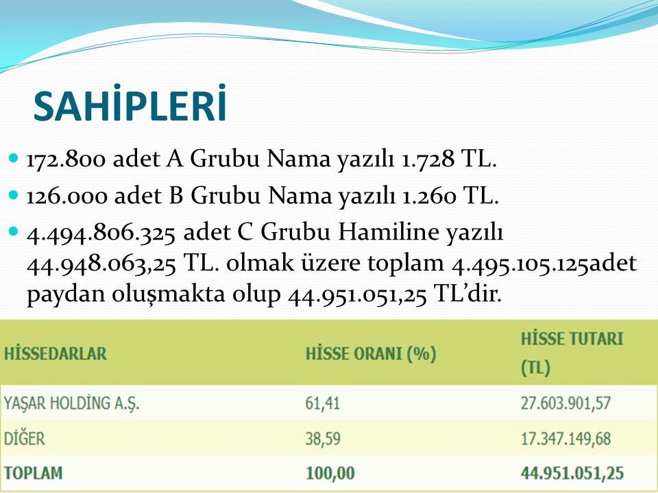 SAHİPLERİ 172.800 adet A Grubu Nama yazılı 1.728 TL. 126.000 adet B Grubu Nama yazılı 1.260 TL. 4.494.806.325 adet C Grubu Hamiline yazılı 44.948.063,