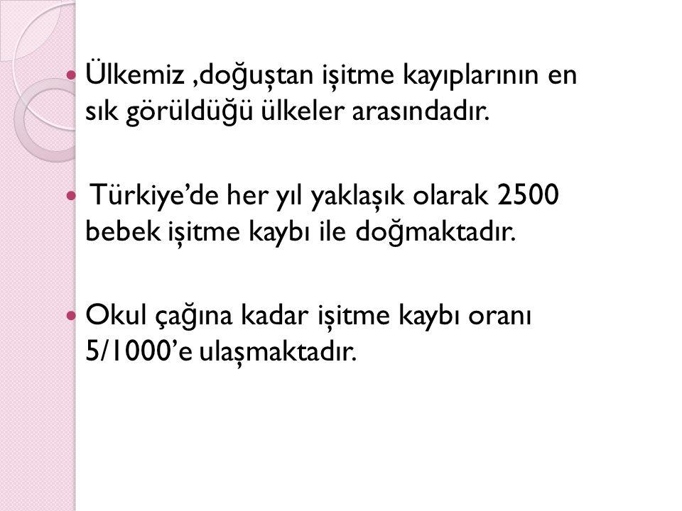 Ülkemiz,do ğ uştan işitme kayıplarının en sık görüldü ğ ü ülkeler arasındadır. Türkiye'de her yıl yaklaşık olarak 2500 bebek işitme kaybı ile do ğ mak