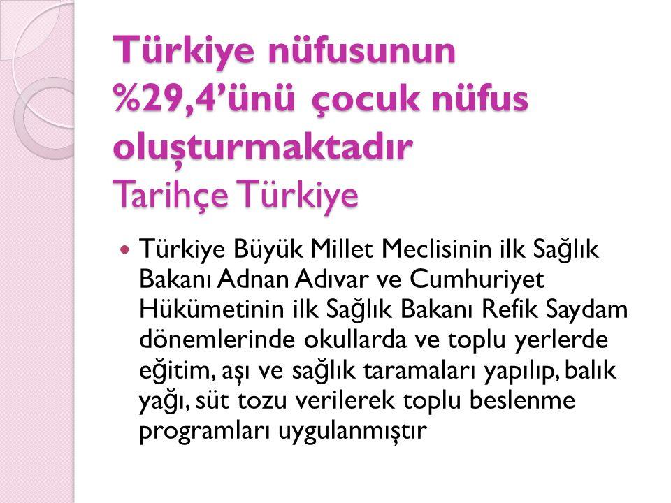 Türkiye nüfusunun %29,4'ünü çocuk nüfus oluşturmaktadır Tarihçe Türkiye Türkiye Büyük Millet Meclisinin ilk Sa ğ lık Bakanı Adnan Adıvar ve Cumhuriyet