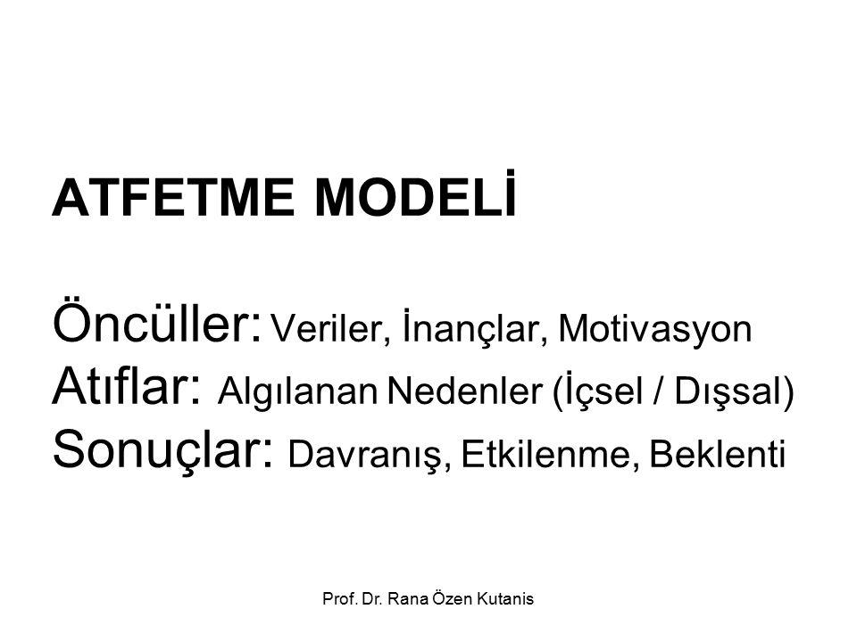 Prof. Dr. Rana Özen Kutanis ATFETME MODELİ Öncüller: Veriler, İnançlar, Motivasyon Atıflar: Algılanan Nedenler (İçsel / Dışsal) Sonuçlar: Davranış, Et
