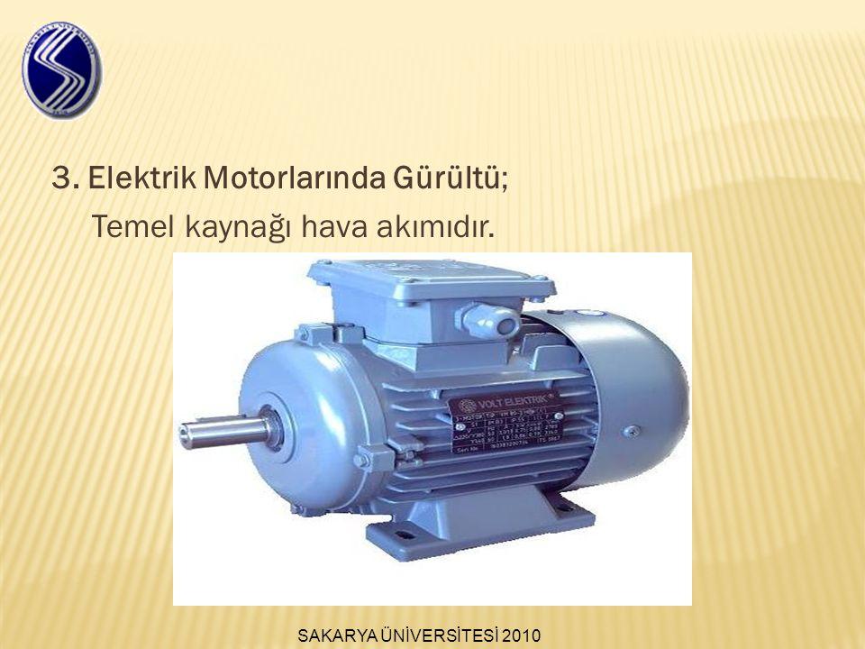 3. Elektrik Motorlarında Gürültü; Temel kaynağı hava akımıdır. SAKARYA ÜNİVERSİTESİ 2010