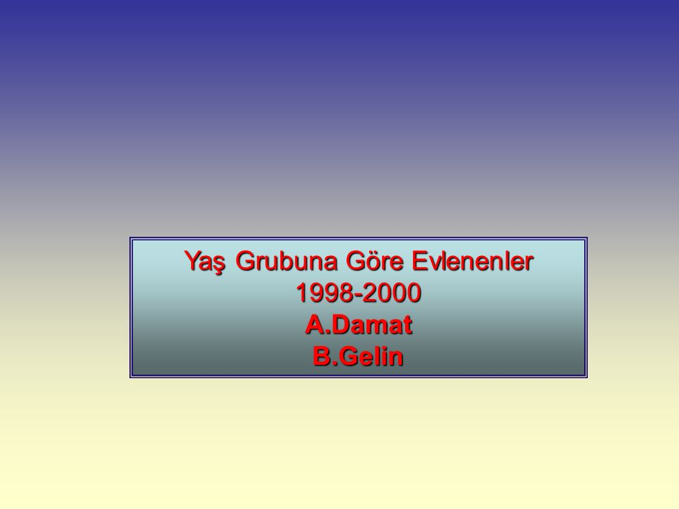 Yaş Grubuna Göre Evlenenler 1998-2000 A.Damat B.Gelin
