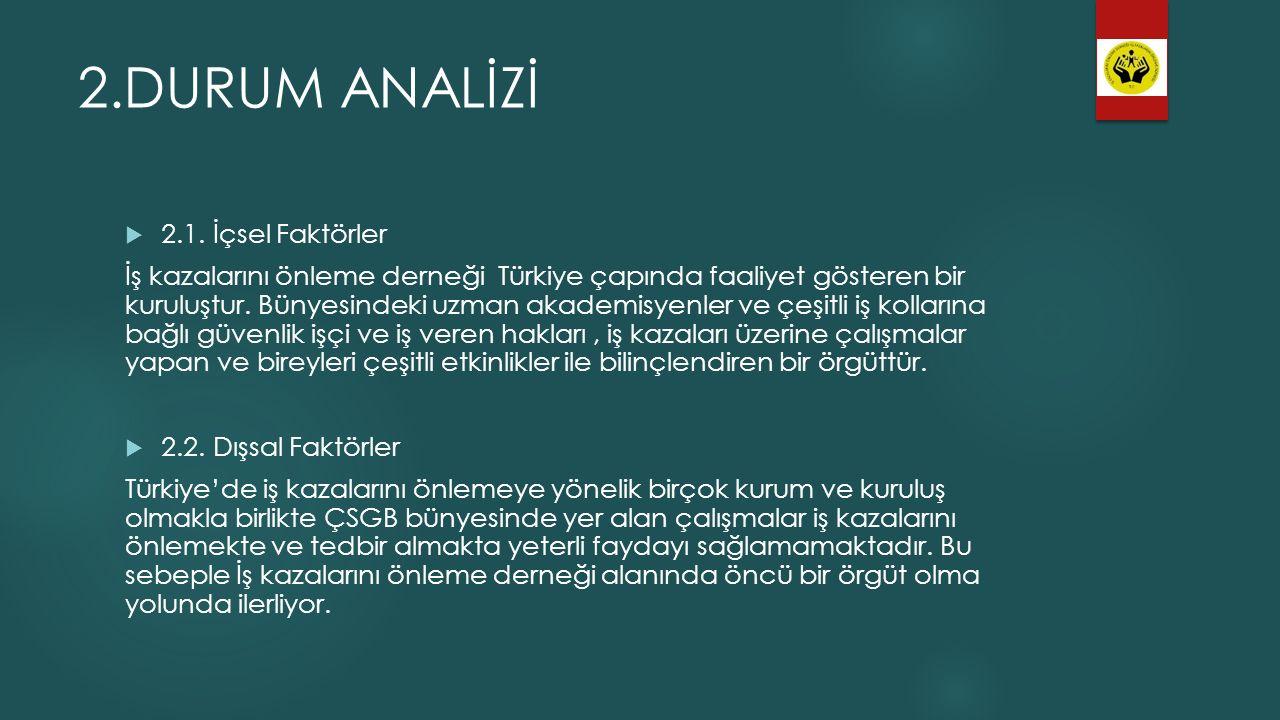 2.DURUM ANALİZİ  2.1. İçsel Faktörler İş kazalarını önleme derneği Türkiye çapında faaliyet gösteren bir kuruluştur. Bünyesindeki uzman akademisyenle
