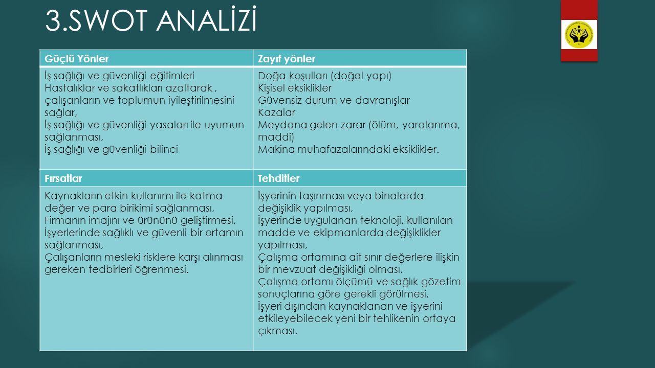 3.SWOT ANALİZİ