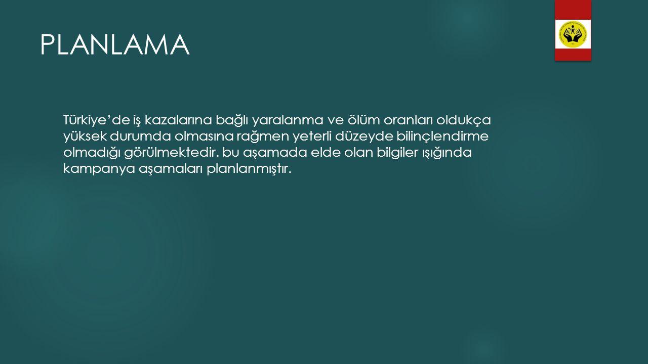 PLANLAMA Türkiye'de iş kazalarına bağlı yaralanma ve ölüm oranları oldukça yüksek durumda olmasına rağmen yeterli düzeyde bilinçlendirme olmadığı görü
