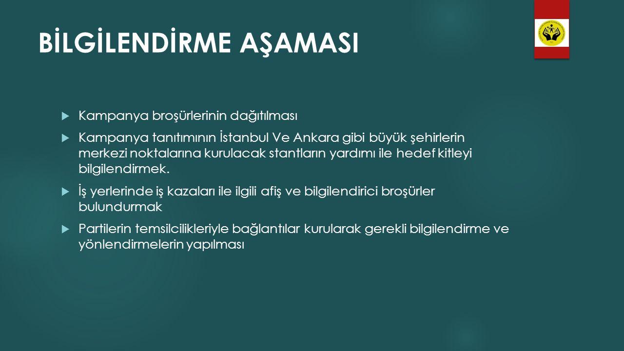 BİLGİLENDİRME AŞAMASI  Kampanya broşürlerinin dağıtılması  Kampanya tanıtımının İstanbul Ve Ankara gibi büyük şehirlerin merkezi noktalarına kurulac