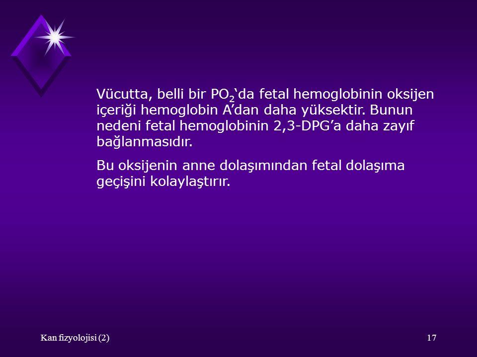 Kan fizyolojisi (2)17 Vücutta, belli bir PO 2 'da fetal hemoglobinin oksijen içeriği hemoglobin A'dan daha yüksektir. Bunun nedeni fetal hemoglobinin
