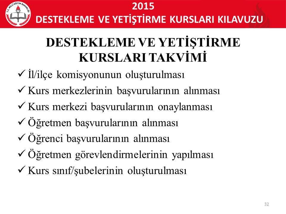 2015 DESTEKLEME VE YETİŞTİRME KURSLARI KILAVUZU DESTEKLEME VE YETİŞTİRME KURSLARI TAKVİMİ İl/ilçe komisyonunun oluşturulması Kurs merkezlerinin başvur