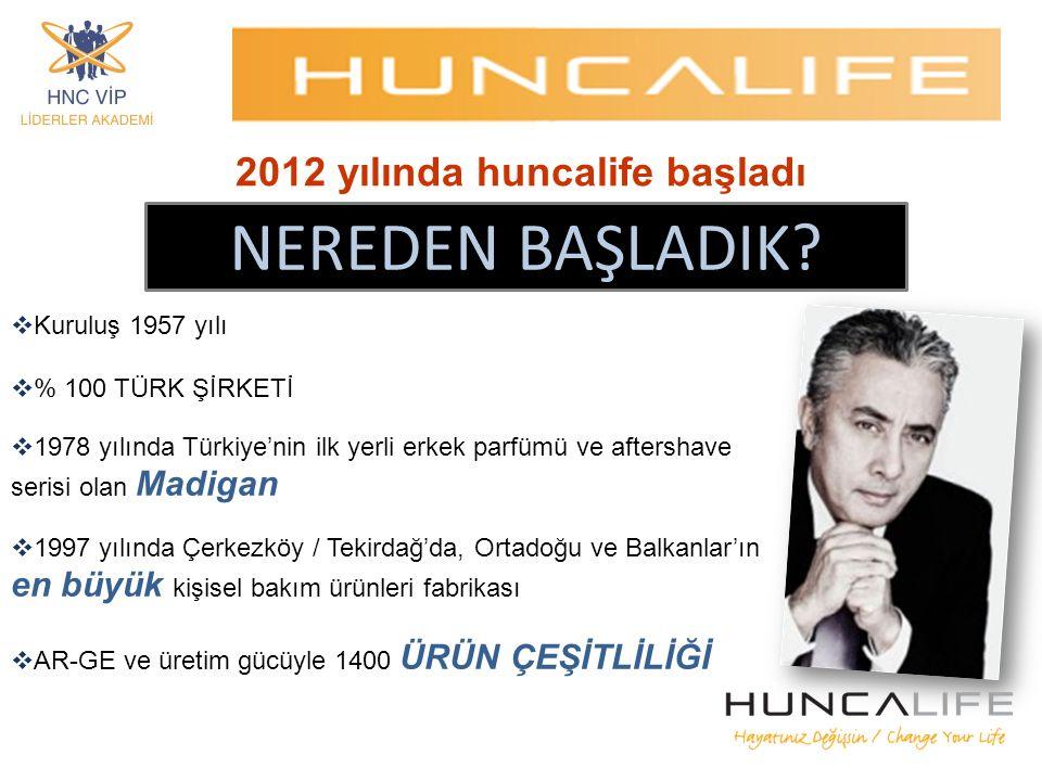 2012 yılında huncalife başladı NEREDEN BAŞLADIK?  Kuruluş 1957 yılı  % 100 TÜRK ŞİRKETİ  1978 yılında Türkiye'nin ilk yerli erkek parfümü ve afters