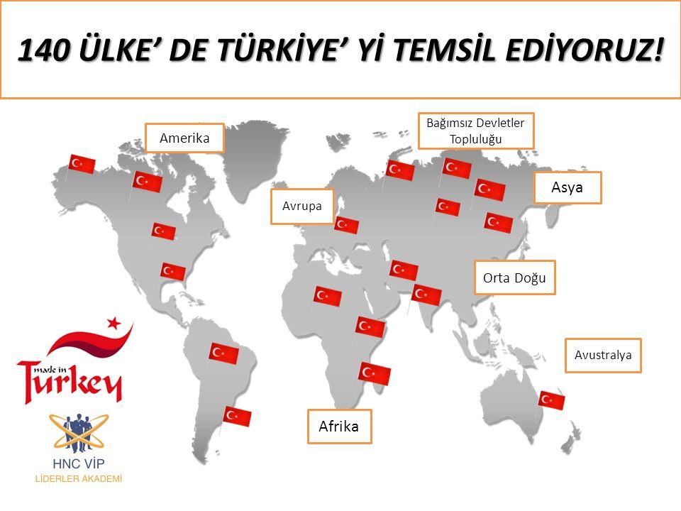 140 ÜLKE' DE TÜRKİYE' Yİ TEMSİL EDİYORUZ! Amerika Bağımsız Devletler Topluluğu Afrika Asya Avustralya Orta Doğu Avrupa