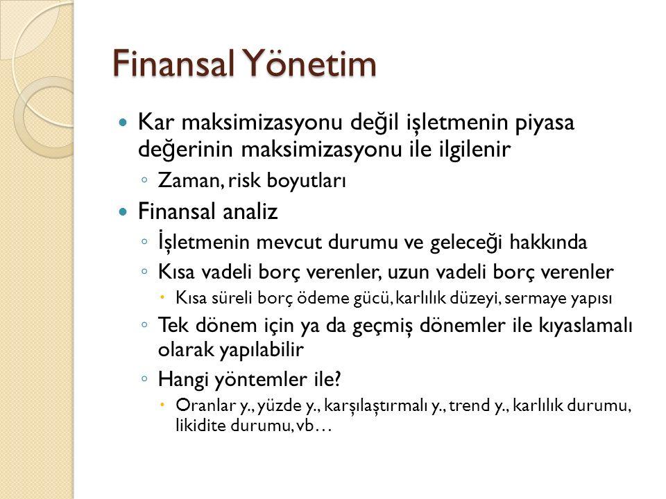 Finansal Yönetim Finansal ihtiyaçların tahmini için proforma (tahmini) tablolar düzenlenir ◦ Proforma gelir tablosu (uzun süreli iht.